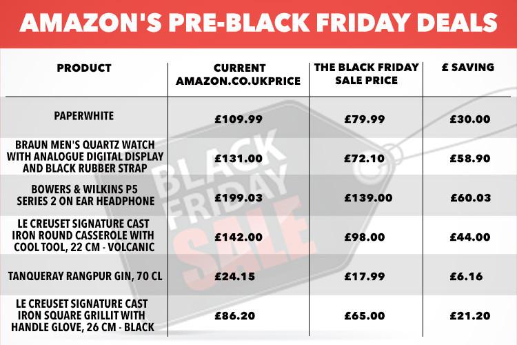 black friday amazon uk headphones soldes en image. Black Bedroom Furniture Sets. Home Design Ideas